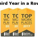 CD & Power Recognized on Top Workplaces 2017 List - Third Year in a Row