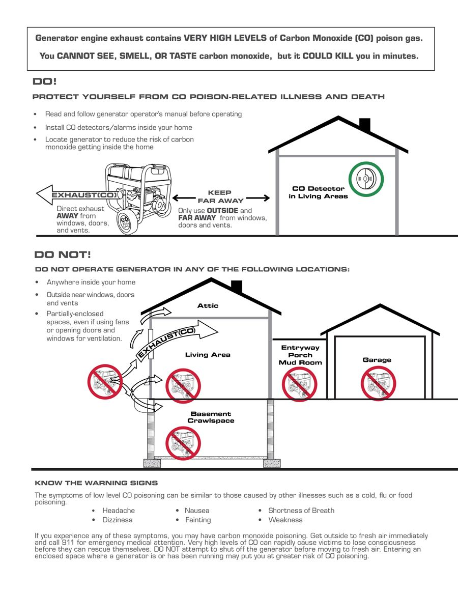Protect Yourself from CO Poisoning Image